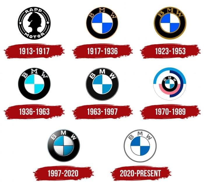 วิวัฒนาการ Logo BMW